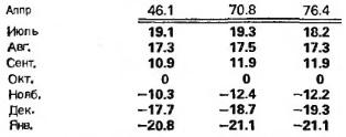 %d1%80%d0%b8%d1%81-22-%d0%b7%d0%bd%d0%b0%d1%87%d0%b5%d0%bd%d0%b8%d1%8f-%d0%b0%d0%bf%d0%bf%d1%80%d0%be%d0%ba%d1%81%d0%b8%d0%bc%d0%b0%d1%86%d0%b8%d0%b8-%d0%bc%d0%b5%d0%b4%d0%b8%d0%b0%d0%bd%d1%8b