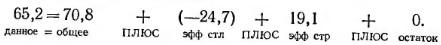 %d1%80%d0%b8%d1%81-23%d0%b0-%d1%84%d0%be%d1%80%d0%bc%d1%83%d0%bb%d0%b0