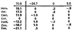%d1%80%d0%b8%d1%81-23-%d0%b7%d0%bd%d0%b0%d1%87%d0%b5%d0%bd%d0%b8%d1%8f-%d0%b0%d0%bf%d0%bf%d1%80%d0%be%d0%ba%d1%81%d0%b8%d0%bc%d0%b0%d1%86%d0%b8%d0%b8-%d0%bc%d0%b5%d0%b4%d0%b8%d0%b0%d0%bd%d1%8b