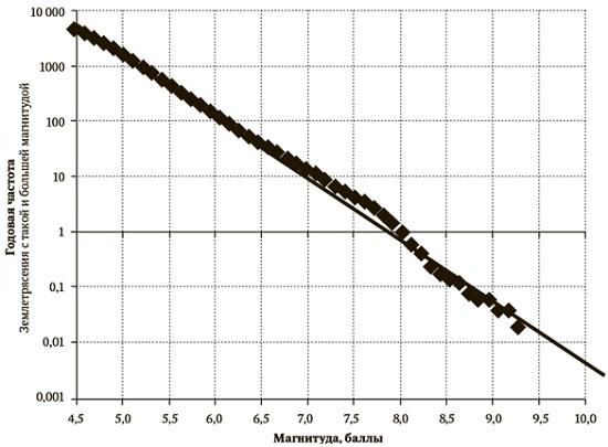 %d1%80%d0%b8%d1%81-3-%d0%b7%d0%b0%d0%b2%d0%b8%d1%81%d0%b8%d0%bc%d0%be%d1%81%d1%82%d1%8c-%d1%87%d0%b0%d1%81%d1%82%d0%be%d1%82%d1%8b-%d0%b7%d0%b5%d0%bc%d0%bb%d0%b5%d1%82%d1%80%d1%8f%d1%81%d0%b5%d0%bd