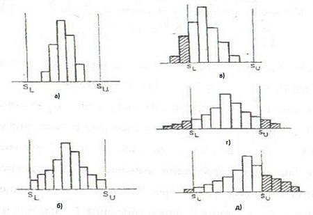%d1%80%d0%b8%d1%81-4-%d0%b3%d0%b8%d1%81%d1%82%d0%be%d0%b3%d1%80%d0%b0%d0%bc%d0%bc%d1%8b-%d0%b8-%d0%b3%d1%80%d0%b0%d0%bd%d0%b8%d1%86%d1%8b-%d0%bf%d0%be%d0%bb%d1%8f-%d0%b4%d0%be%d0%bf%d1%83%d1%81