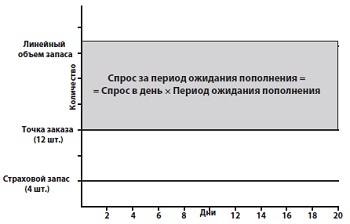%d1%80%d0%b8%d1%81-4-%d0%bb%d0%b8%d0%bd%d0%b5%d0%b9%d0%bd%d1%8b%d0%b9-%d0%be%d0%b1%d1%8a%d0%b5%d0%bc-%d0%b7%d0%b0%d0%bf%d0%b0%d1%81%d0%b0