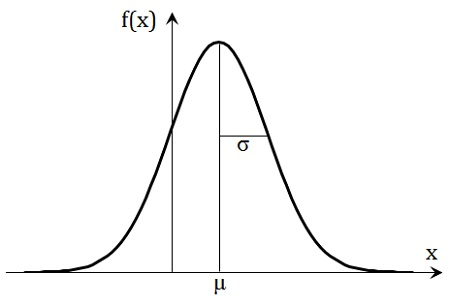 %d1%80%d0%b8%d1%81-5-%d0%bd%d0%be%d1%80%d0%bc%d0%b0%d0%bb%d1%8c%d0%bd%d0%be%d0%b5-%d1%80%d0%b0%d1%81%d0%bf%d1%80%d0%b5%d0%b4%d0%b5%d0%bb%d0%b5%d0%bd%d0%b8%d0%b5-%d0%b8-%d0%b5%d0%b3%d0%be-%d0%bf