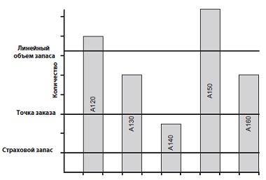 %d1%80%d0%b8%d1%81-5-%d1%84%d0%be%d1%80%d0%bc%d0%b8%d1%80%d0%be%d0%b2%d0%b0%d0%bd%d0%b8%d0%b5-%d0%b7%d0%b0%d0%ba%d0%b0%d0%b7%d0%b0-%d0%bd%d0%b0-%d0%be%d1%81%d0%bd%d0%be%d0%b2%d0%b5-%d0%bb%d0%b8