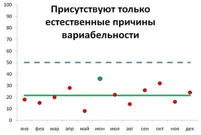 %d1%80%d0%b8%d1%81-6-%d0%bf%d1%80%d0%b8%d1%81%d1%83%d1%82%d1%81%d1%82%d0%b2%d1%83%d1%8e%d1%82-%d1%82%d0%be%d0%bb%d1%8c%d0%ba%d0%be-%d0%b5%d1%81%d1%82%d0%b5%d1%81%d1%82%d0%b2%d0%b5%d0%bd%d0%bd%d1%8b
