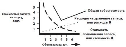 %d1%80%d0%b8%d1%81-6-%d1%8d%d0%ba%d0%be%d0%bd%d0%be%d0%bc%d0%b8%d1%87%d0%bd%d1%8b%d0%b9-%d0%be%d0%b1%d1%8a%d0%b5%d0%bc-%d0%b7%d0%b0%d0%ba%d0%b0%d0%b7%d0%b0