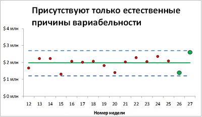 %d1%80%d0%b8%d1%81-7-%d0%b0%d0%bd%d0%b0%d0%bb%d0%be%d0%b3%d0%b8%d1%87%d0%bd%d0%be-%d0%bf%d1%80%d0%b5%d0%b4%d1%8b%d0%b4%d1%83%d1%89%d0%b5%d0%bc%d1%83