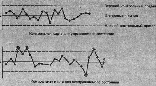 %d1%80%d0%b8%d1%81-8-%d0%bf%d1%80%d0%b8%d0%bc%d0%b5%d1%80%d1%8b-%d0%ba%d0%be%d0%bd%d1%82%d1%80%d0%be%d0%bb%d1%8c%d0%bd%d1%8b%d1%85-%d0%ba%d0%b0%d1%80%d1%82