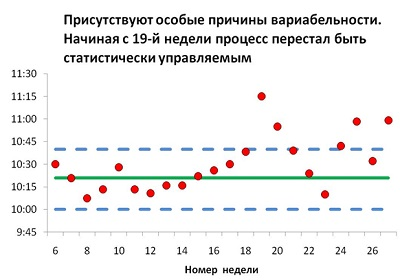 %d1%80%d0%b8%d1%81-8-%d0%bf%d1%80%d0%b8%d1%81%d1%83%d1%82%d1%81%d0%b2%d1%83%d1%8e%d1%82-%d0%be%d1%81%d0%be%d0%b1%d1%8b%d0%b5-%d0%bf%d1%80%d0%b8%d1%87%d0%b8%d0%bd%d1%8b