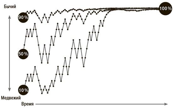 %d1%80%d0%b8%d1%81-8-%d1%81%d0%b1%d0%bb%d0%b8%d0%b6%d0%b5%d0%bd%d0%b8%d0%b5-%d0%bf%d0%be-%d0%bc%d0%b5%d1%82%d0%be%d0%b4%d1%83-%d0%b1%d0%b0%d0%b9%d0%b5%d1%81%d0%b0