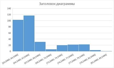 %d1%80%d0%b8%d1%81-8-%d1%87%d0%b0%d1%81%d1%82%d0%be%d1%82%d0%bd%d0%b0%d1%8f-%d0%b3%d0%b8%d1%81%d1%82%d0%be%d0%b3%d1%80%d0%b0%d0%bc%d0%bc%d0%b0-%d0%bf%d0%be-%d1%83%d0%bc%d0%be%d0%bb%d1%87%d0%b0%d0%bd