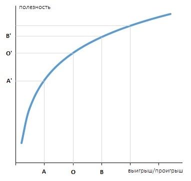 %d1%80%d0%b8%d1%81-1-%d0%bf%d1%80%d0%b8%d0%bd%d1%86%d0%b8%d0%bf-%d1%83%d0%b1%d1%8b%d0%b2%d0%b0%d1%8e%d1%89%d0%b5%d0%b9-%d0%bf%d0%be%d0%bb%d0%b5%d0%b7%d0%bd%d0%be%d1%81%d1%82%d0%b8