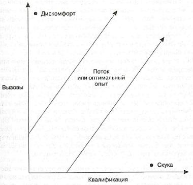 %d1%80%d0%b8%d1%81-4-%d0%bf%d0%be%d1%82%d0%be%d0%ba-%d0%b8%d0%bb%d0%b8-%d0%be%d0%bf%d1%82%d0%b8%d0%bc%d0%b0%d0%bb%d1%8c%d0%bd%d1%8b%d0%b9-%d0%be%d0%bf%d1%8b%d1%82