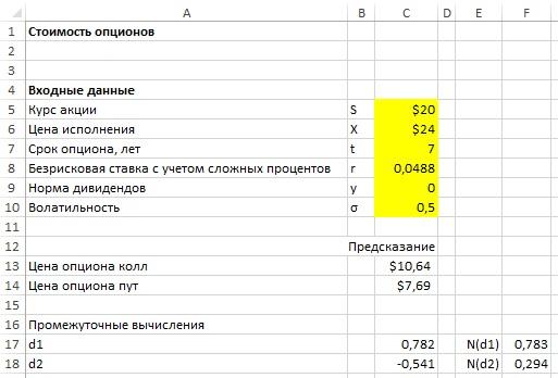 Опцион Формула Расчета