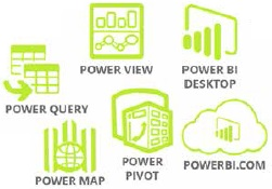 Ris. 1. Power Pivot i semejstvo Power BI