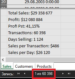 Ris. 7.2. Na vkladke Sales pri snyatii vseh filtrov otobrazhaetsya 60 398 strok