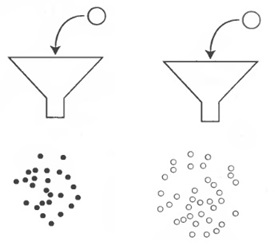 Alpina. Ris. 9. Shema eksperimenta s voronkoj