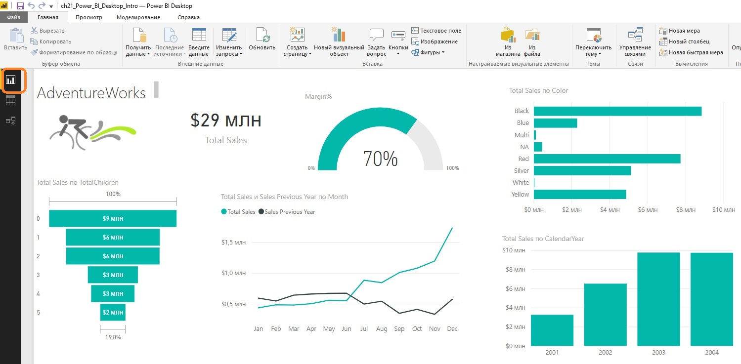 Ris. 21.1. Rezhim otcheta Power BI Desktop