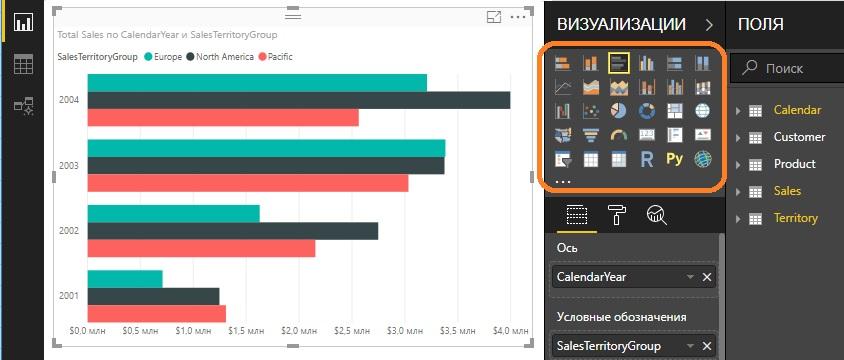 Ris. 21.11. Vyberite vizualizatsiyu v Power BI Desktop