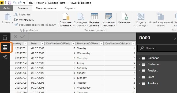 Ris. 21.2. Rezhim dannyh v Power BI Desktop ochen pohozh na okno modeli dannyh Power Pivot