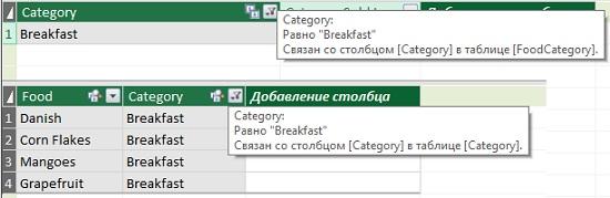 Ris. 22.17. Tablitsa FoodCategory filtruetsya ustanovkami tablitsy poiska CategoryCategory Breakfast