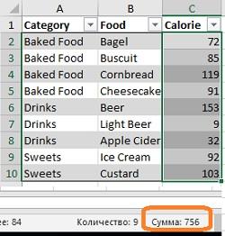 Ris. 23.2. Summa kalorij sostavlyaet 756