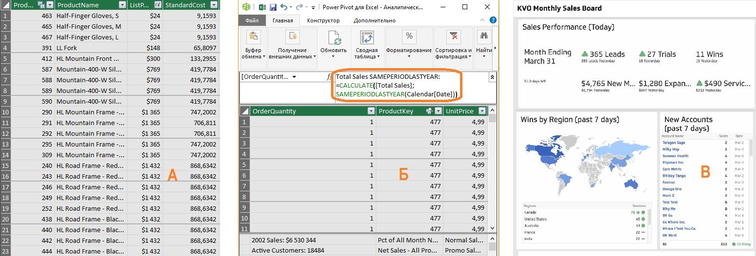 Ris. 1. Analiz dannyh v Excel
