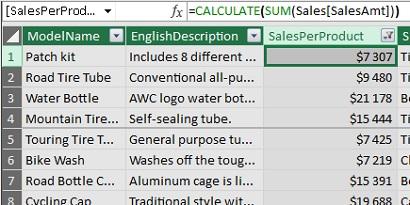 Ris. 26.9. Funktsiya CALCULATE prevrashhaet kontekst filtra v kontekst stroki