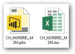 Ris. 28.1. Vse chto my sozdaem v Power BI Desktop sohranyaetsya v fajle pbix v Power Pivot xlsx