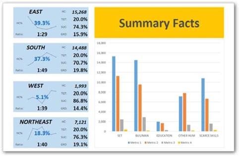 Ris. P.2. Eto interaktivnyj otchet Power Pivot v Excel prichem bez primeneniya svodnyh tablits