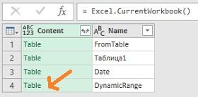 Ris. 20. Spisok vseh obektov kotorye Power Query vidit v tekushhej knige Excel