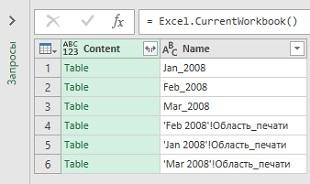 Ris. 5.8. Obekty knigi Excel dostupnye dlya importa v Power Query