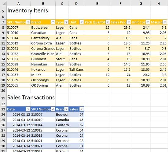 Ris. 9.1. Ishodnye Tablitsy na liste Excel