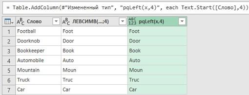 Ris. 17.9. Funktsii LEVSIMV v Excel sootvetstvuet Text.Start v Power Query