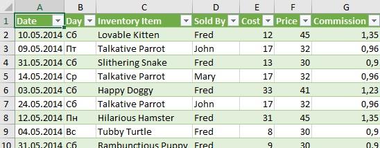 Ris. 22.4. Otobrannye po kriterii ILI zapisi v Tablitse na liste Excel