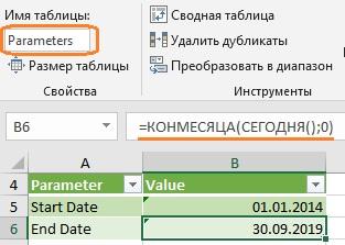 Ris. 24.1. Tablitsa parametrov