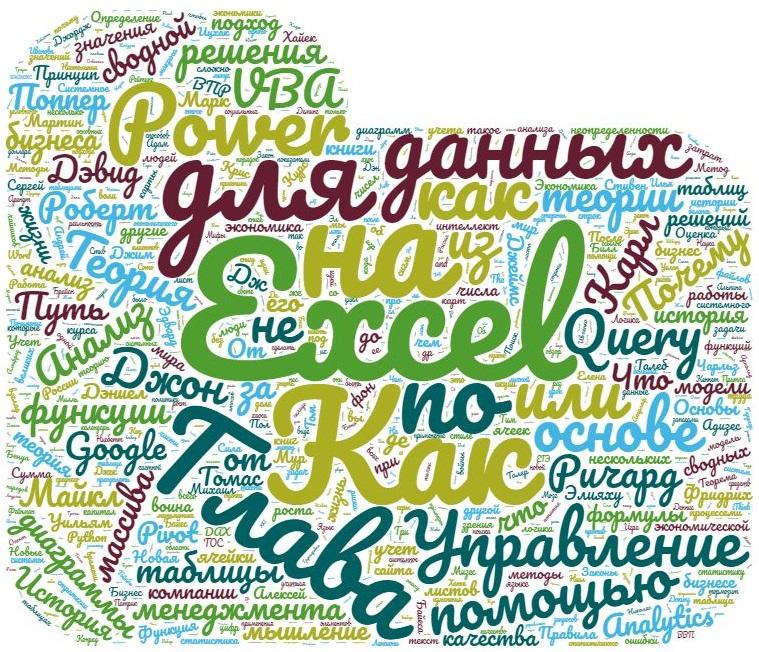 Ris. 1. Oblako tegov sozdannoe na osnove nazvaniya zametok bloga baguzin.ru