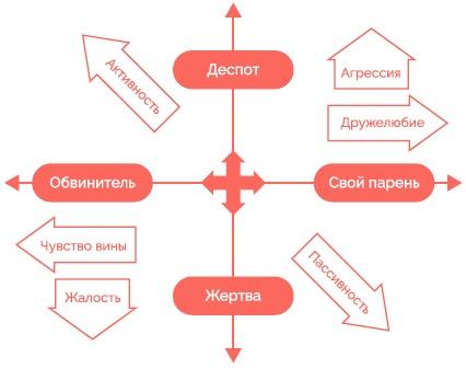 Ris. 2. Klassifikatsiya manipulyatorov