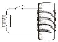 Ris. 2. Elektromagnit