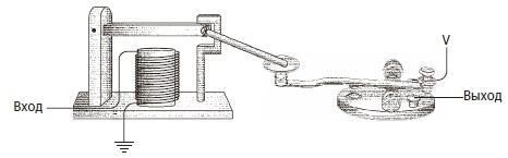 Ris. 7. Avtomatizatsiya retranslyatsii telegrafnyh soobshhenij