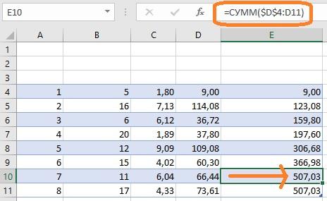 Ris. 4.21. Oshibka Excel