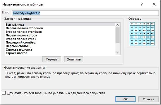 Ris. 7.5. Dialogovoe okno Izmenenie stilya tablitsy